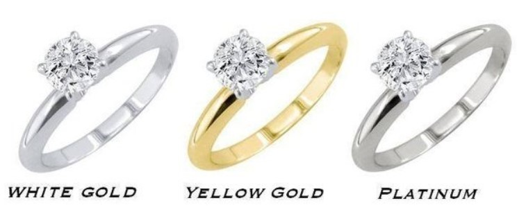 Titanium vs. Gold, Silver and Platinum